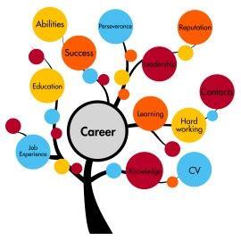 Corporate Communication Officer Resume Sample Best Format